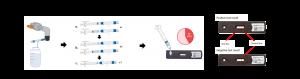 Legionella Industrial Test Kit